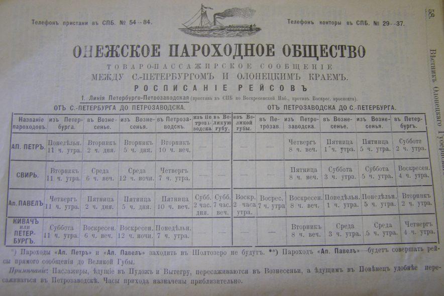 Расписание авиарейсов киев варшава